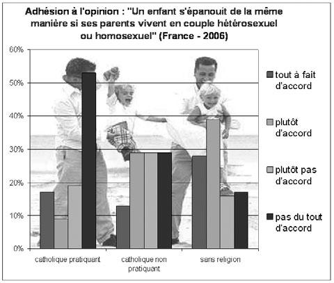 statistiques-adoption