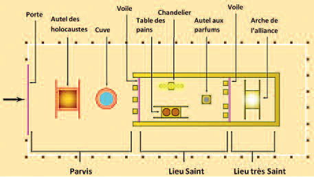plan-tabernacle